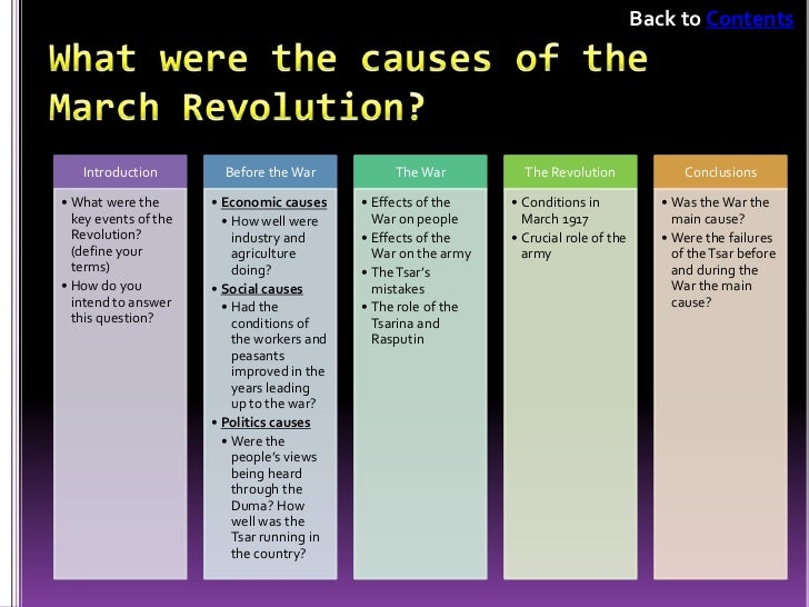 Reasons For The 1917 Russian Revolution