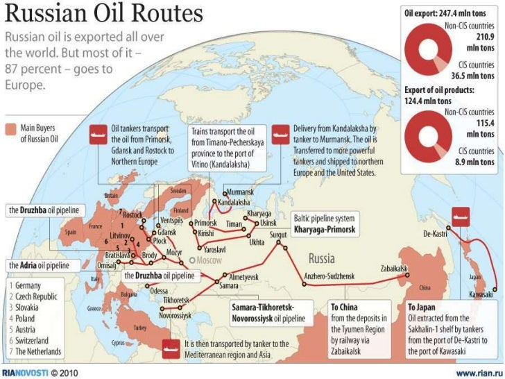 Oil trading business system