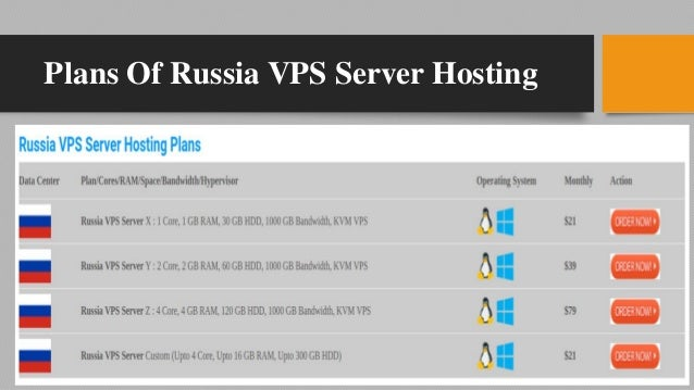 The Appeal Of Russia VPS Server Hosting – Onlive Server