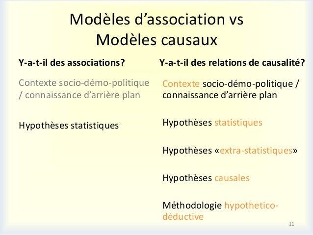 Modèles d'association vs              Modèles causauxY-a-t-il des associations?      Y-a-t-il des relations de causalité?C...