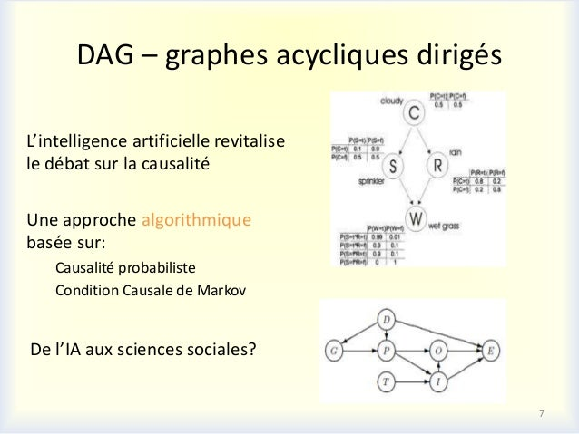 DAG – graphes acycliques dirigésL'intelligence artificielle revitalisele débat sur la causalitéUne approche algorithmiqueb...