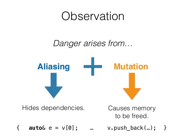 guaranteeing-memory-safety-in-rust