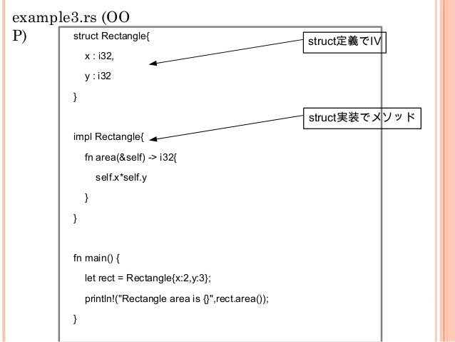 example4.rs (純関数 型) 不安定機能#![feature(core)] #![feature(collections)] use std::iter::AdditiveIterator; fn main() { let kanji...