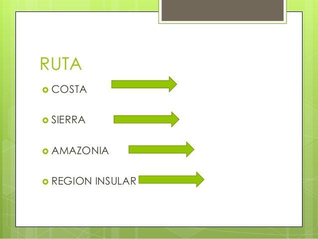 RUTA COSTA SIERRA AMAZONIA REGION INSULAR