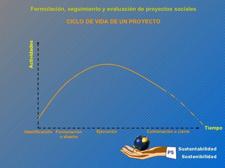 Ruta MetodolóGica Para Elaborar Proyectos Sociales Slide 3