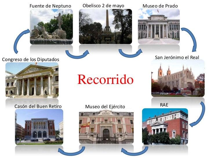 Fuente de Neptuno   Obelisco 2 de mayo    Museo de PradoCongreso de los Diputados                                 San Jeró...
