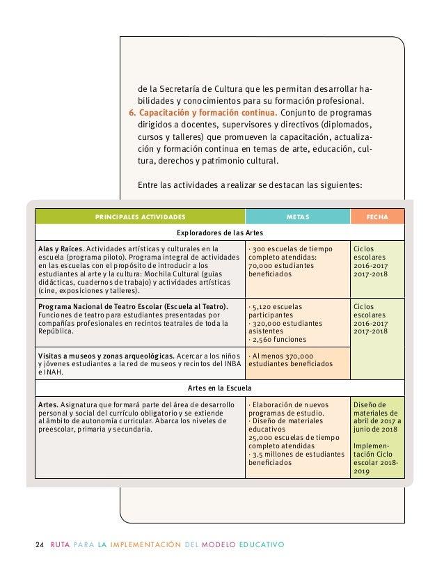 RUTA DE IMPLEMENTACIÓN DEL MODELO EDUCATIVO