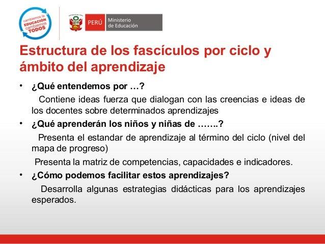 Estructura de los fascículos por ciclo y ámbito del aprendizaje • ¿Qué entendemos por …? Contiene ideas fuerza que dialoga...