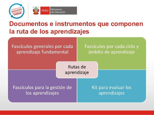 Documentos e instrumentos que componen la ruta de los aprendizajes