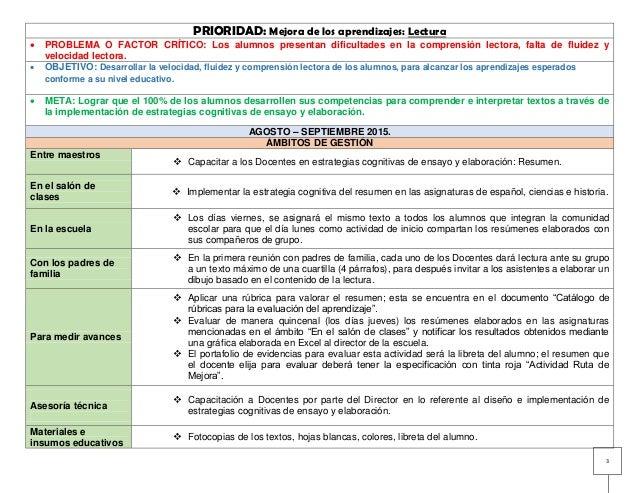RUTA DE MEJORA_ HIMNO NACIONAL_ 21DTV0439Q_V1 Slide 3