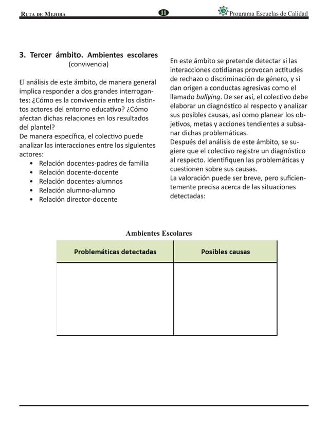 Ruta de Mejora Programa Escuelas de Calidad 3. Tercer ámbito. Ambientes escolares (convivencia) El análisis de este ámbito...