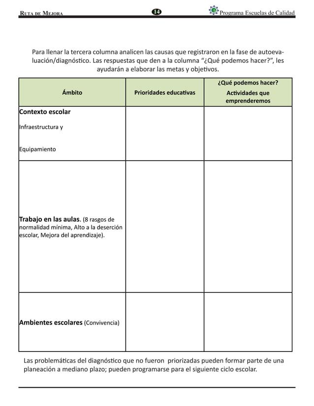 Ruta de Mejora Programa Escuelas de Calidad Ámbito Prioridades educativas ¿Qué podemos hacer? Actividades que emprenderemo...