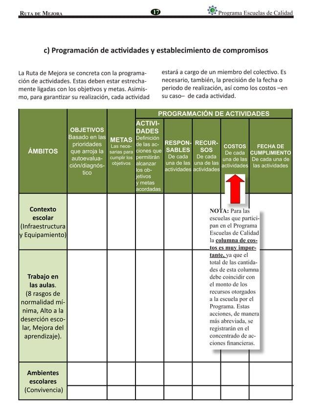 Ruta de Mejora Programa Escuelas de Calidad ÁMBITOS OBJETIVOS Basado en las prioridades que arroja la autoevalua- ción/dia...