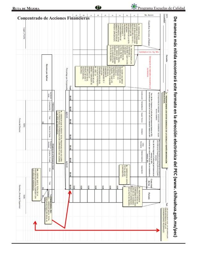 Ruta de Mejora Programa Escuelas de Calidad DemaneramásnítidaencontraráesteformatoenladirecciónelectrónicadelPEC(www.chihu...
