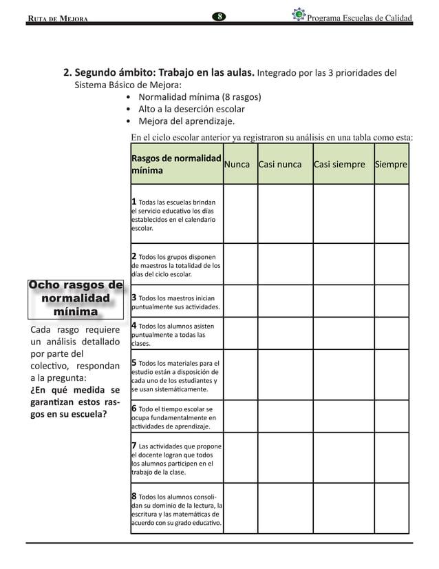 Ruta de Mejora Programa Escuelas de Calidad Cada rasgo requiere un análisis detallado por parte del colectivo, respondan a...
