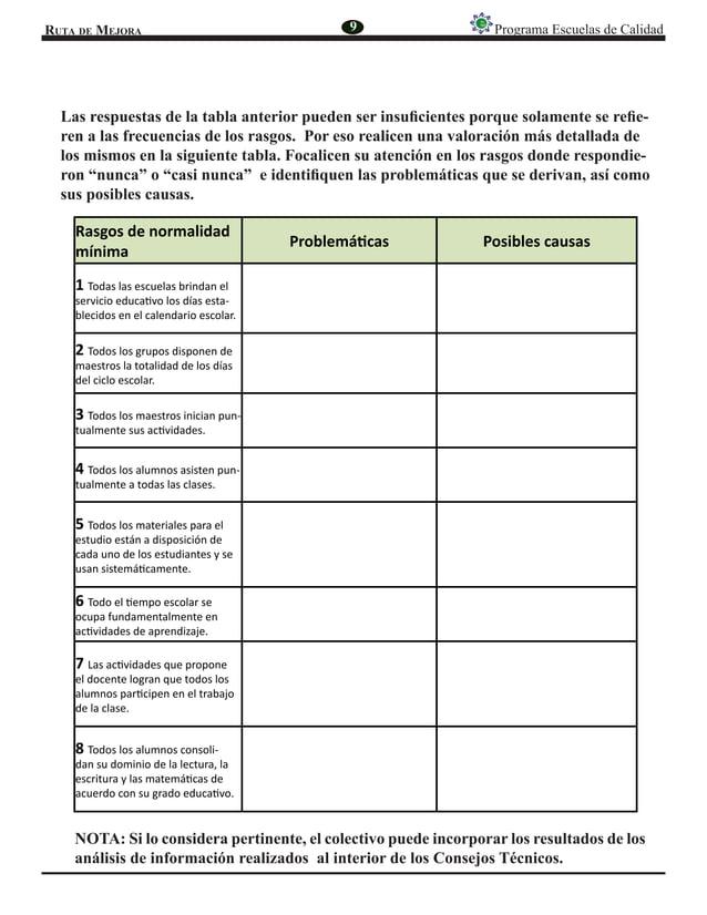 Ruta de Mejora Programa Escuelas de Calidad Las respuestas de la tabla anterior pueden ser insuficientes porque solamente ...