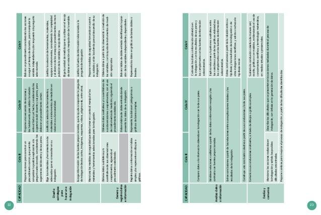 22 23 Diseña estrategias para haceruna indagación Proponeaccionesparaconstruirun procedimientocomún,quepermita comprobarla...