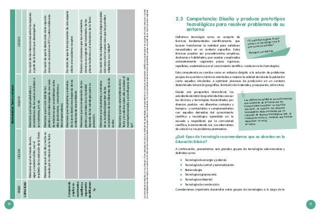 30 31 2.3 Competencia: Diseña y produce prototipos tecnológicos para resolver problemas de su entorno Definimos tecnologí...