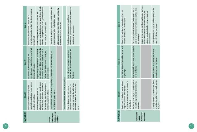 46 47 Diseña alternativas desoluciónal problema Seleccionamaterialessegúnsus características(flexible,duro,blando, elástic...