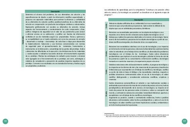 Rutas de aprendizaje - primaria_CYA-iv-3°-4°