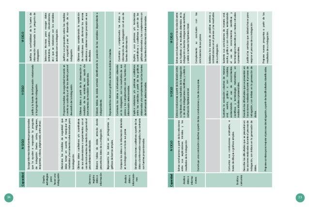 24 25 Diseña estrategias para haceruna indagación Escogeinformacióndefuentesproporcionadas queleayudenaresponderlapregunta...