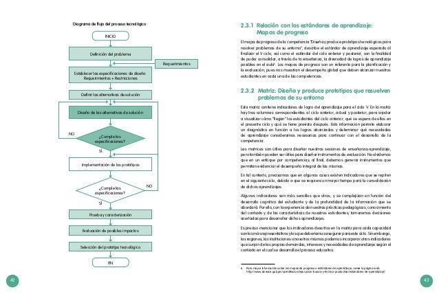 42 43 Diagrama de flujo del proceso tecnológico Definición del problema Diseño de las alternativas de solución Implementac...