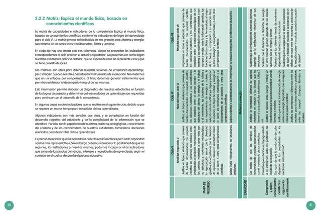 30 31 CicloVCicloVICicloVII MAPADE PROGRESO NiveldelmapacicloV Justifica,enbaseaevidenciaqueproviene defuentesdocumentadas...