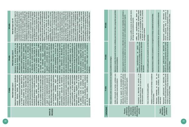48 49 VcicloVIcicloVIIciclo MAPADE PROGESO NiveldelmapacicloV Determinalascausasdelproblemaidentificado usandodiversasfuen...