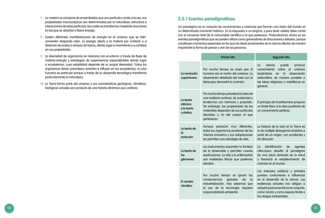 Rutas de aprendizaje - secundaria_CTA-vi-1° y 2°