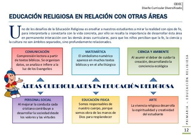 Rutas de aprendizaje Religin ODEC CHICLAYO