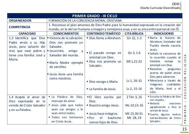 ODEC Diseño Curricular Diversificado PRIMARIA–EDUCACIÓNRELIGIOSA 16 PRIMER GRADO - III CICLO ORGANIZADOR TESTIMONIO DE VID...
