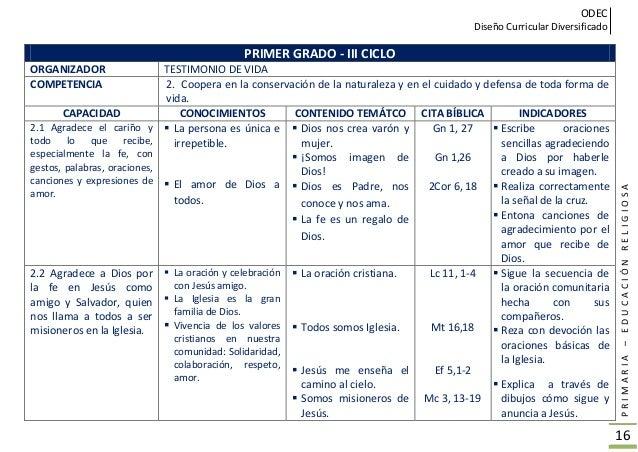 ODEC Diseño Curricular Diversificado PRIMARIA–EDUCACIÓNRELIGIOSA 17 PRIMER GRADO - III CICLO ORGANIZADOR TESTIMONIO DE VID...
