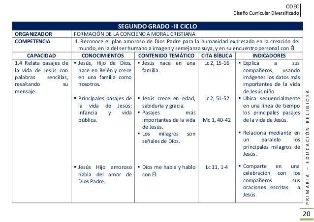 ODEC Diseño Curricular Diversificado PRIMARIA–EDUCACIÓNRELIGIOSA 21 SEGUNDO GRADO - III CICLO ORGANIZADOR TESTIMONIO DE VI...