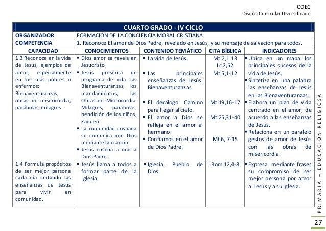 ODEC Diseño Curricular Diversificado PRIMARIA–EDUCACIÓNRELIGIOSA 28 CUARTO GRADO - IV CICLO ORGANIZADOR TESTIMONIO DE VIDA...