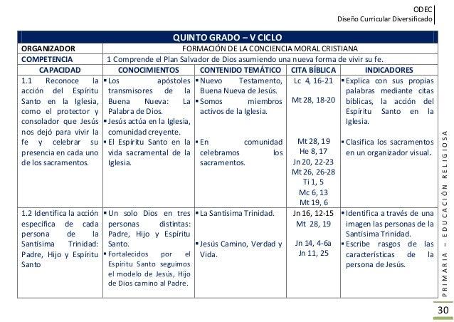 ODEC Diseño Curricular Diversificado PRIMARIA–EDUCACIÓNRELIGIOSA 31 QUINTO GRADO – V CICLO ORGANIZADOR FORMACIÓN DE LA CON...
