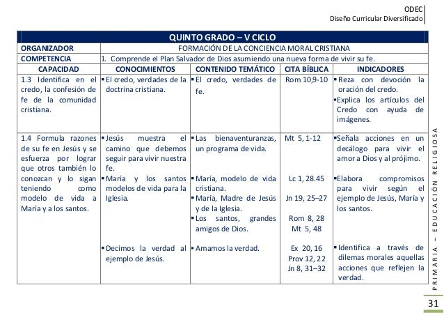ODEC Diseño Curricular Diversificado PRIMARIA–EDUCACIÓNRELIGIOSA 32 QUINTO GRADO – V CICLO ORGANIZADOR TESTIMONIO DE VIDA ...