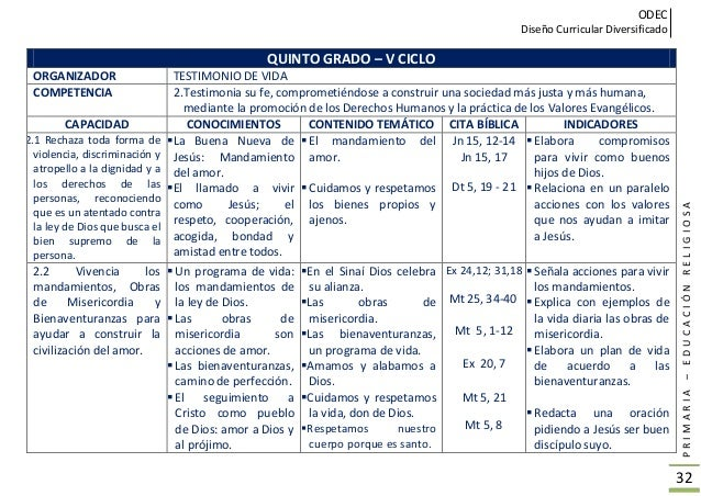 ODEC Diseño Curricular Diversificado PRIMARIA–EDUCACIÓNRELIGIOSA 33 QUINTO GRADO – V CICLO ORGANIZADOR TESTIMONIO DE VIDA ...
