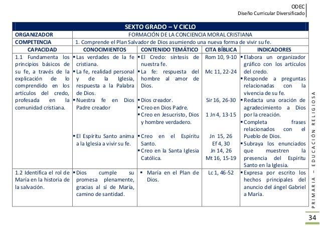 ODEC Diseño Curricular Diversificado PRIMARIA–EDUCACIÓNRELIGIOSA 35 SEXTO GRADO – V CICLO ORGANIZADOR FORMACIÓN DE LA CONC...