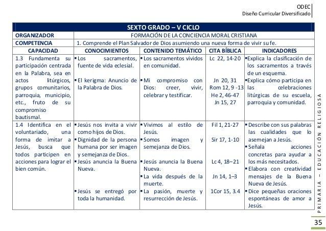 ODEC Diseño Curricular Diversificado PRIMARIA–EDUCACIÓNRELIGIOSA 36 SEXTO GRADO – V CICLO ORGANIZADOR TESTIMONIO DE VIDA C...