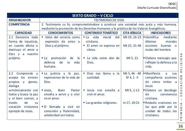 ODEC Diseño Curricular Diversificado PRIMARIA–EDUCACIÓNRELIGIOSA 37 SEXTO GRADO – V CICLO ORGANIZADOR TESTIMONIO DE VIDA C...
