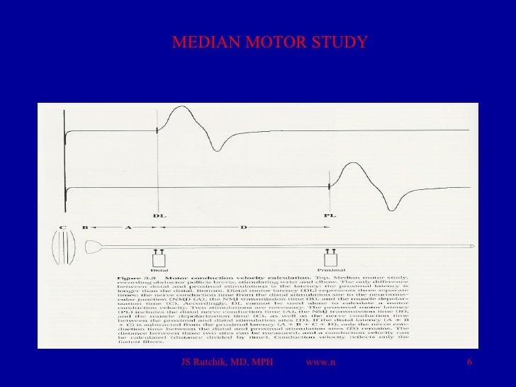 What is emg ncv study