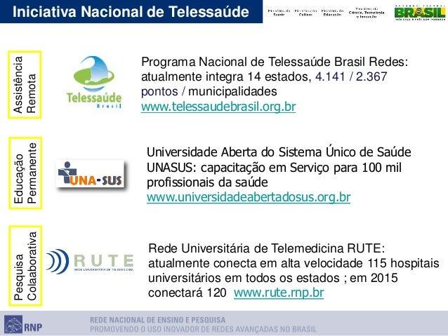 Rede Universitária de Telemedicina RUTE: atualmente conecta em alta velocidade 115 hospitais universitários em todos os es...