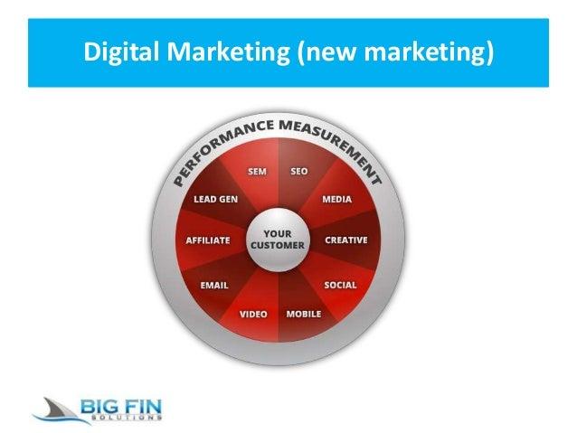 Digital Marketing (new marketing)