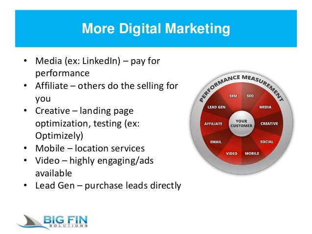 More Digital Marketing • Media (ex: LinkedIn) – pay for performance • Affiliate – others do the selling for you • Creative...