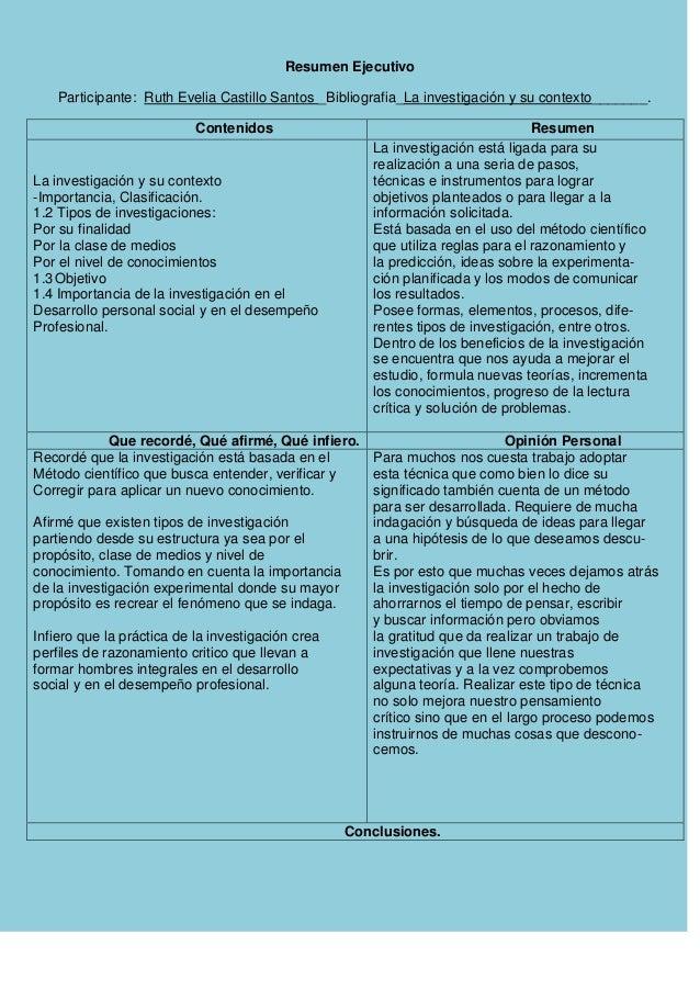 Resumen Ejecutivo Participante: Ruth Evelia Castillo Santos _Bibliografia_La investigación y su contexto_______. Contenido...