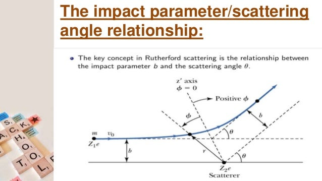 the impact parameter/scattering angle relationship: momentum change in  rutherford scattering: