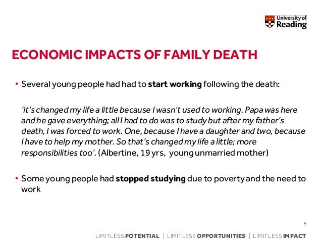 Young People's Experiences of a Family Death: Bereavement