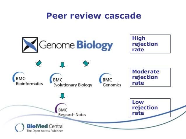 bioinformatics cover letter