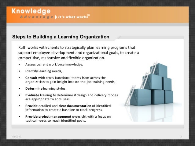 the steps of a strategic learning Ld online is the leading website on learning disabilities, learning disorders and differences parents and teachers of learning disabled children will find authoritative guidance on attention deficit disorder, add, adhd, dyslexia, dysgraphia, dyscalculia, dysnomia, reading difficulties, speech and related disorders.