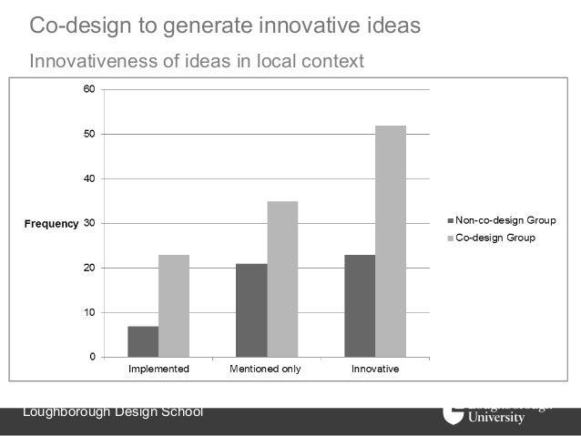 Co-design to generate innovative ideasInnovativeness of ideas in local contextLoughborough Design School